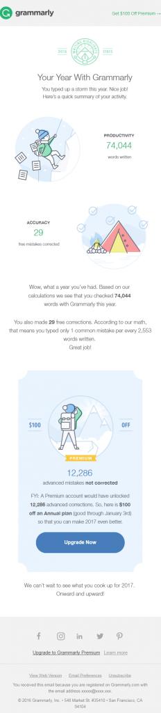 Behaviour triggered email-Grammarly